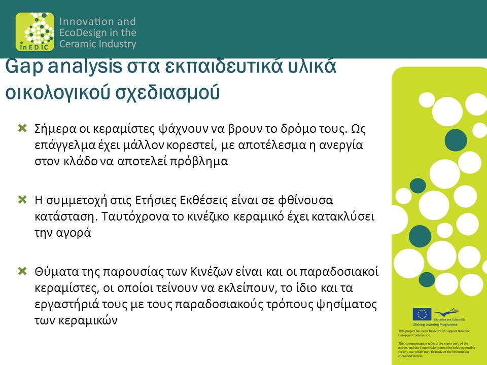 Gap analysis στα εκπαιδευτικά υλικά οικολογικού σχεδιασμού