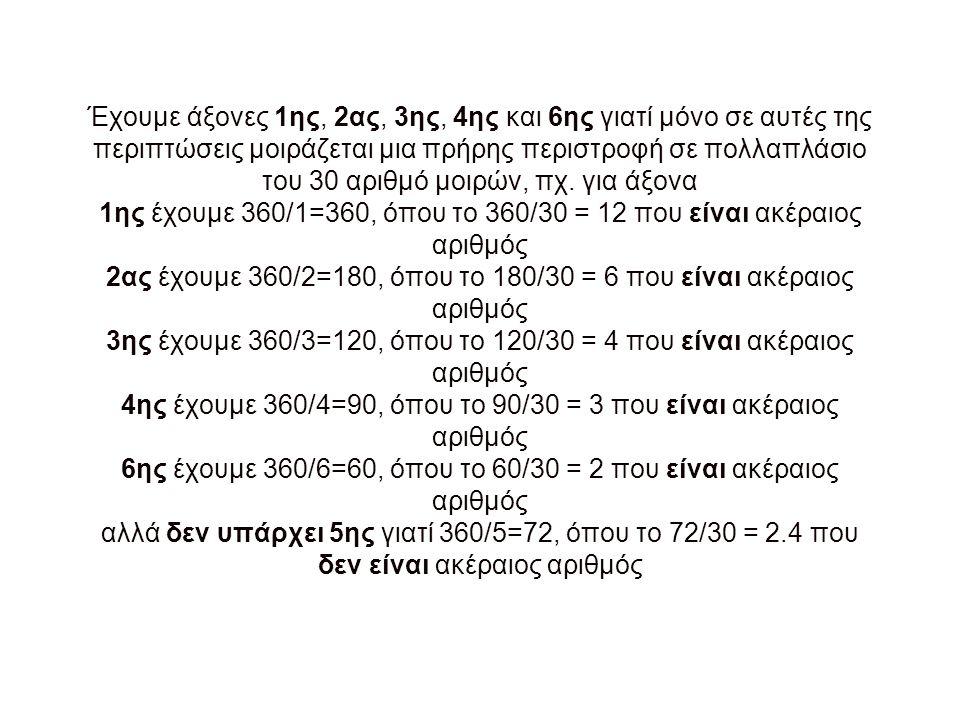 Έχουμε άξονες 1ης, 2ας, 3ης, 4ης και 6ης γιατί μόνο σε αυτές της περιπτώσεις μοιράζεται μια πρήρης περιστροφή σε πολλαπλάσιο του 30 αριθμό μοιρών, πχ.