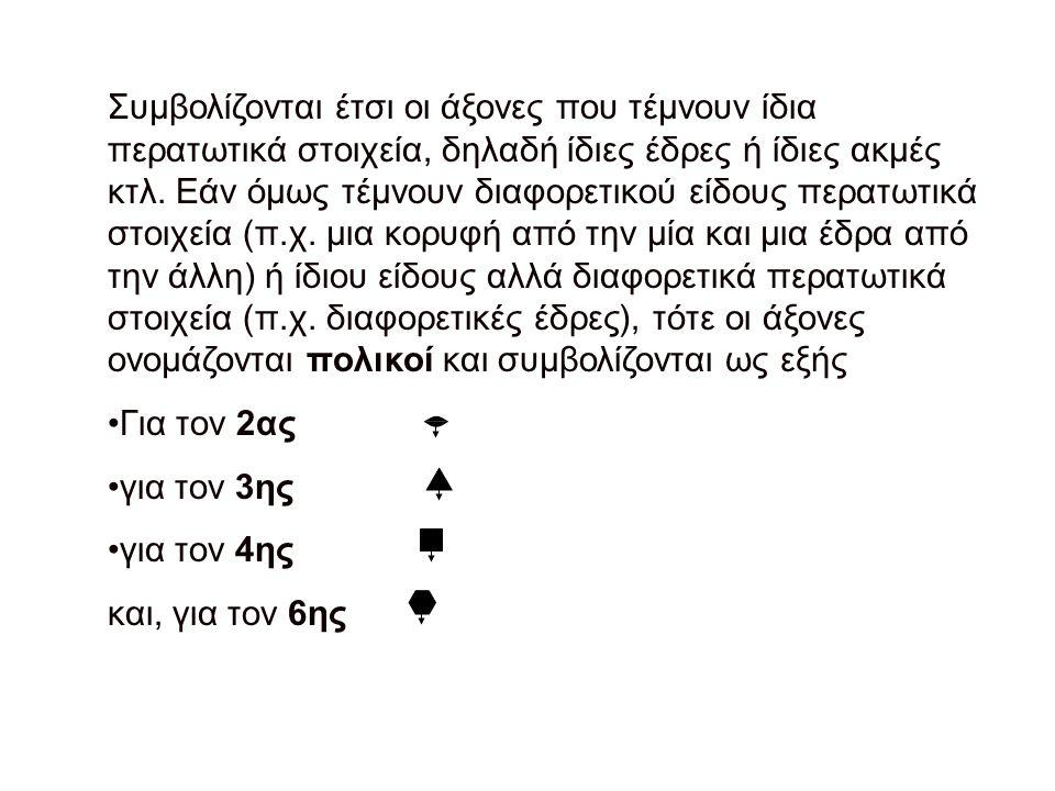 Συμβολίζονται έτσι οι άξονες που τέμνουν ίδια περατωτικά στοιχεία, δηλαδή ίδιες έδρες ή ίδιες ακμές κτλ. Εάν όμως τέμνουν διαφορετικού είδους περατωτικά στοιχεία (π.χ. μια κορυφή από την μία και μια έδρα από την άλλη) ή ίδιου είδους αλλά διαφορετικά περατωτικά στοιχεία (π.χ. διαφορετικές έδρες), τότε οι άξονες ονομάζονται πολικοί και συμβολίζονται ως εξής