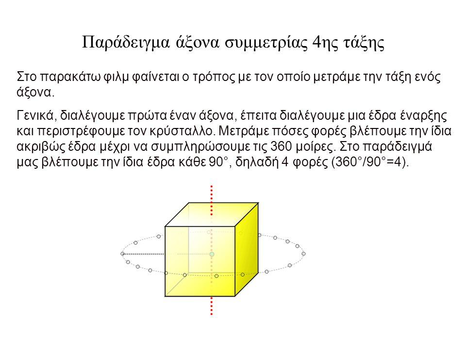 Παράδειγμα άξονα συμμετρίας 4ης τάξης