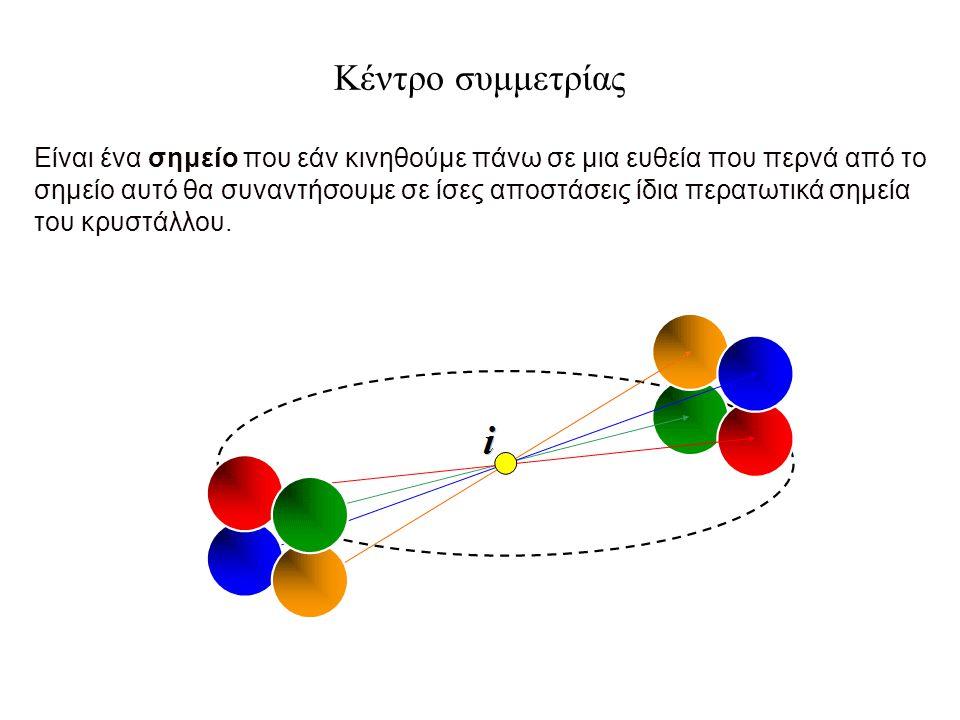 Κέντρο συμμετρίας