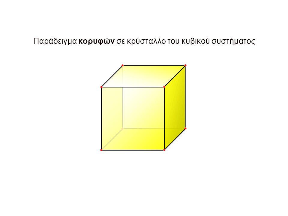 Παράδειγμα κορυφών σε κρύσταλλο του κυβικού συστήματος