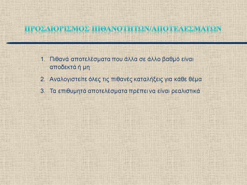 ΠΡΟΣΔΙΟΡΙΣΜΟΣ ΠΙΘΑΝΟΤΗΤΩΝ/ΑΠΟΤΕΛΕΣΜΑΤΩΝ