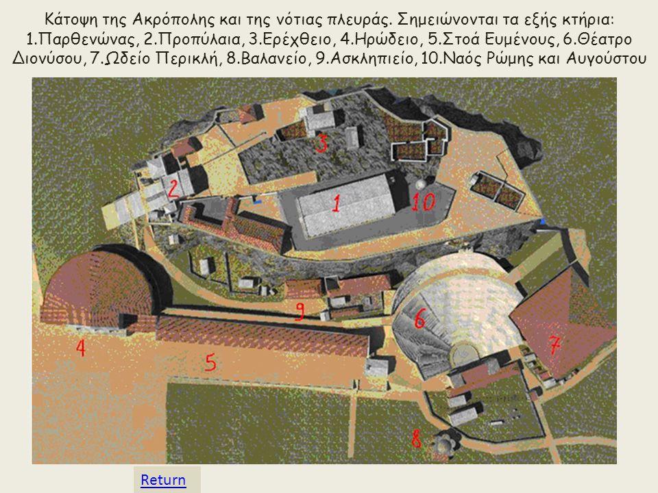 Κάτοψη της Ακρόπολης και της νότιας πλευράς