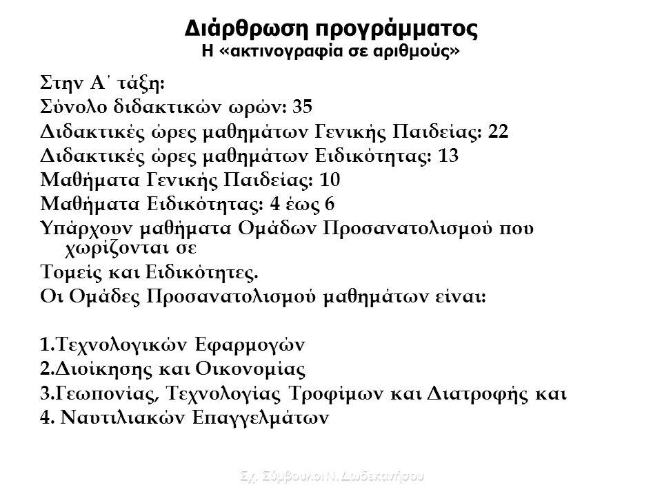 Διάρθρωση προγράμματος Η «ακτινογραφία σε αριθμούς»