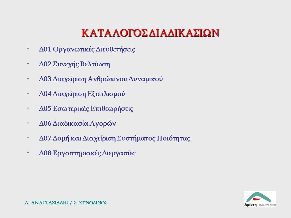 ΚΑΤΑΛΟΓΟΣ ΔΙΑΔΙΚΑΣΙΩΝ