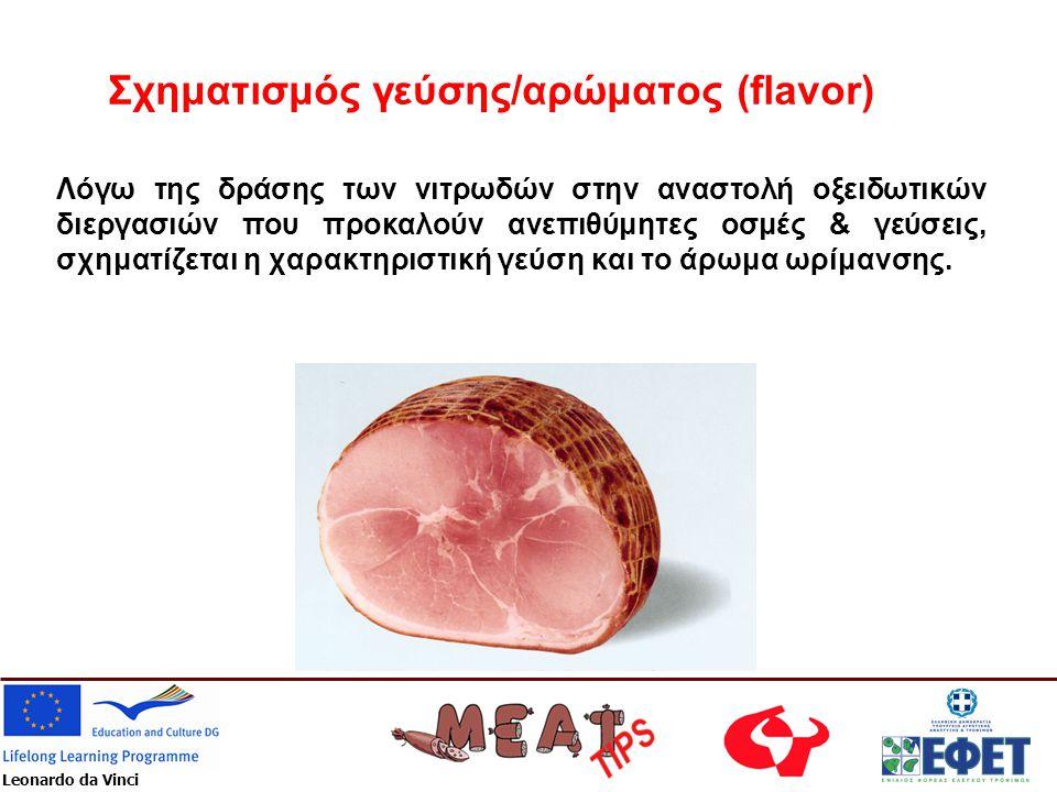 Σχηματισμός γεύσης/αρώματος (flavor)