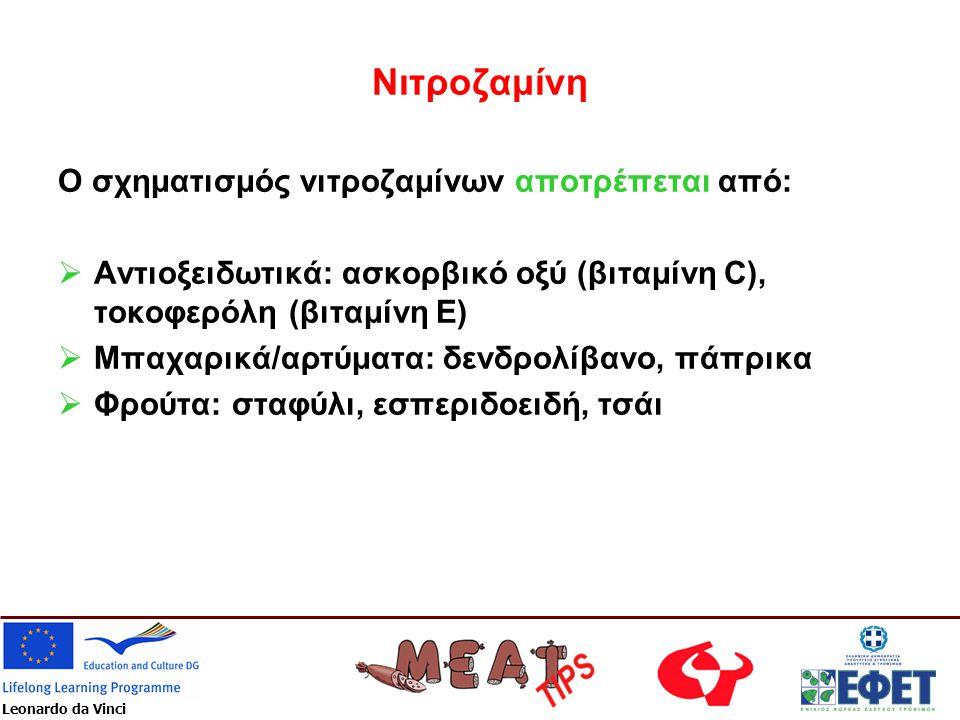 Νιτροζαμίνη Ο σχηματισμός νιτροζαμίνων αποτρέπεται από: