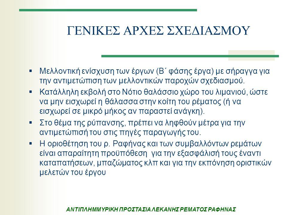 ΓΕΝΙΚΕΣ ΑΡΧΕΣ ΣΧΕΔΙΑΣΜΟΥ
