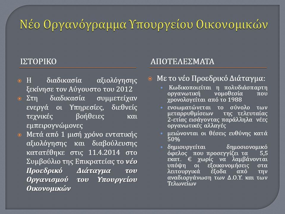 Νέο Οργανόγραμμα Υπουργείου Οικονομικών