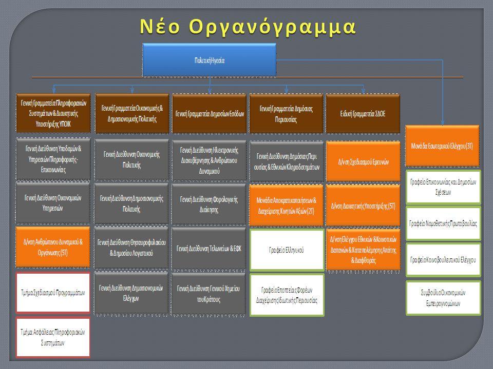Νέο Οργανόγραμμα