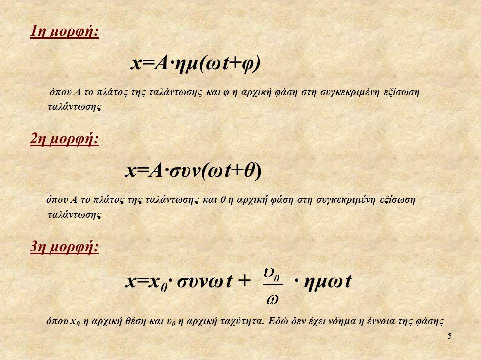 x=Α·ημ(ω t+φ) x=A·συν(ω t+θ) x=x0· συνω t + · ημω t 1η μορφή: