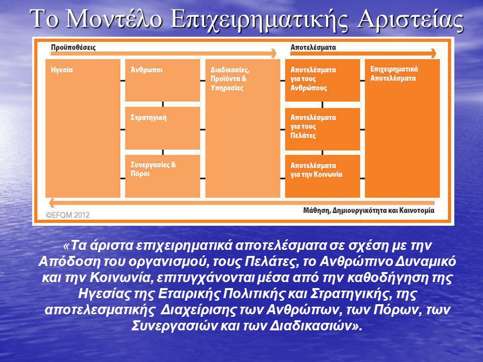 Το Μοντέλο Επιχειρηματικής Αριστείας EFQM
