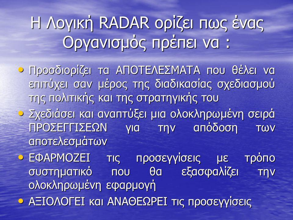Η Λογική RADAR ορίζει πως ένας Οργανισμός πρέπει να :