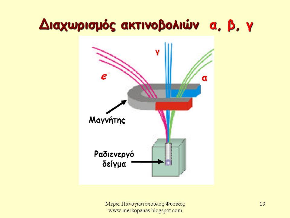 Διαχωρισμός ακτινοβολιών α, β, γ