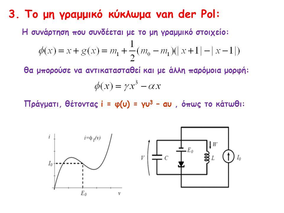 3. Το μη γραμμικό κύκλωμα van der Pol: