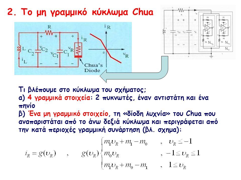 2. Το μη γραμμικό κύκλωμα Chua