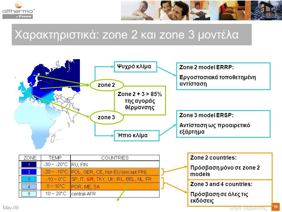 Χαρακτηριστικά: zone 2 και zone 3 μοντέλα