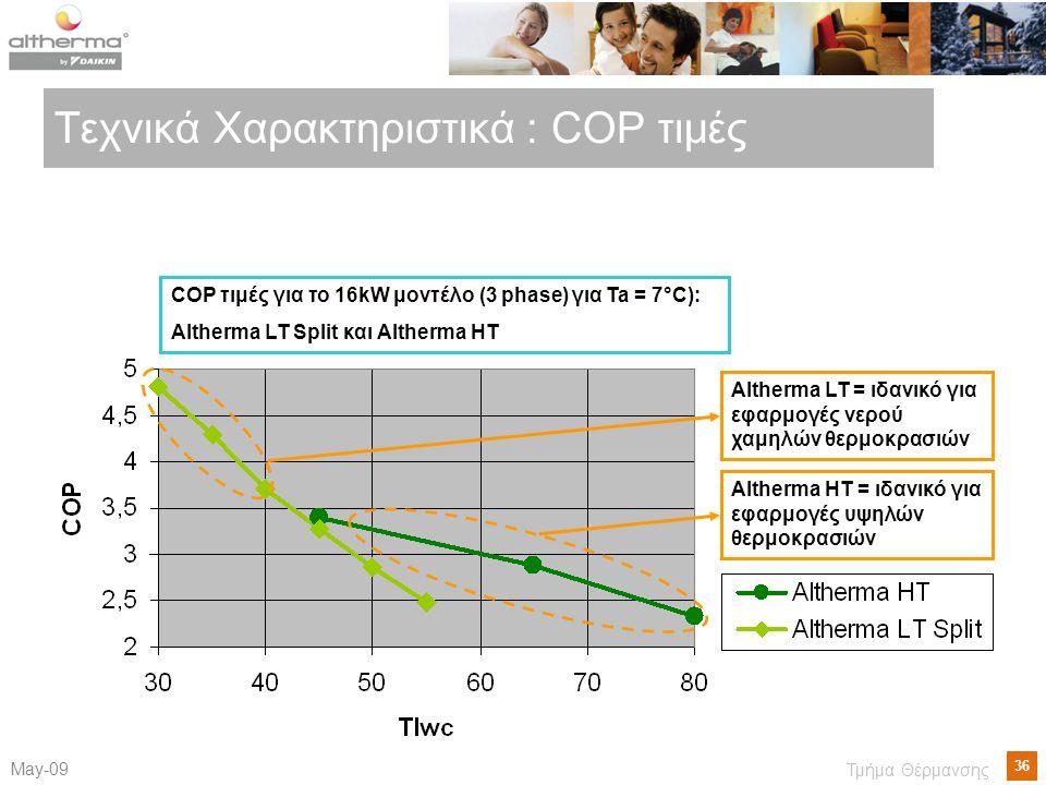Τεχνικά Χαρακτηριστικά : COP τιμές