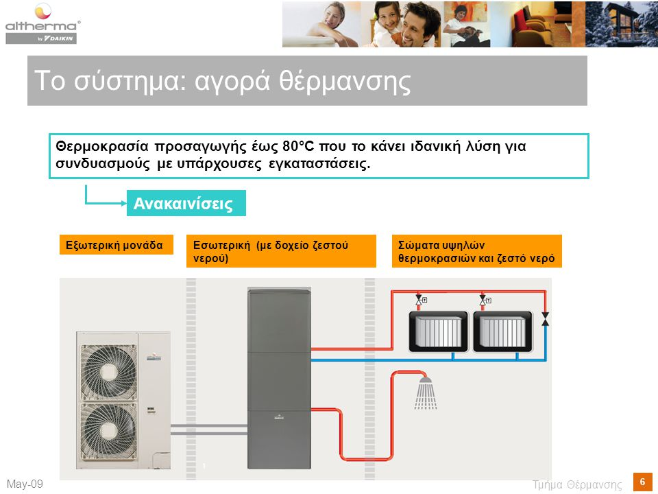 Το σύστημα: αγορά θέρμανσης
