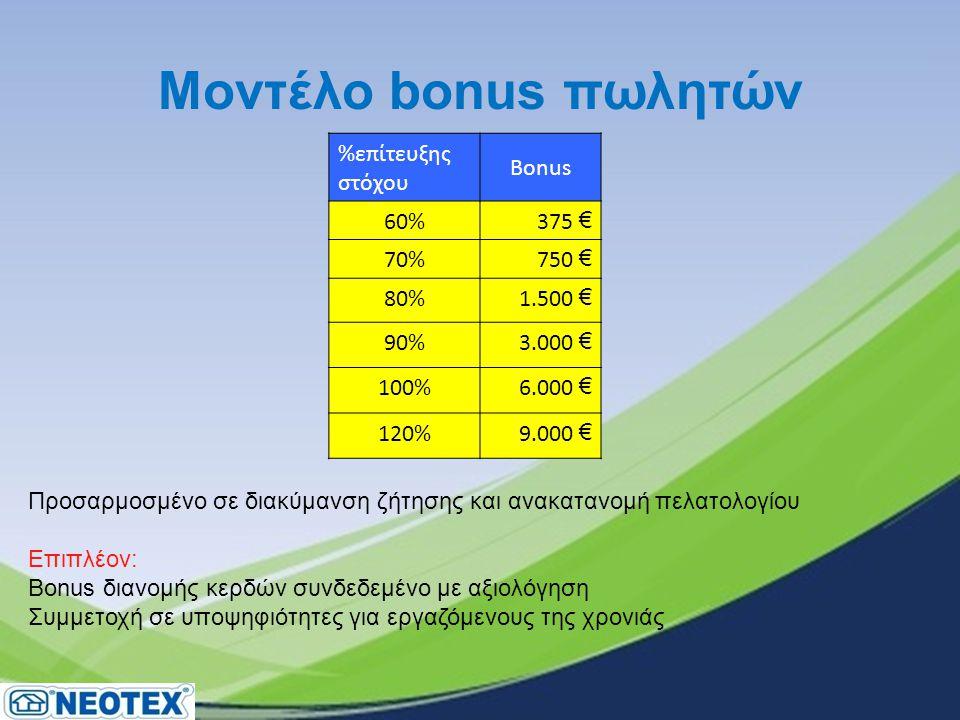 Mοντέλο bonus πωλητών %επίτευξης στόχου Bonus 60% 375 € 70% 750 € 80%