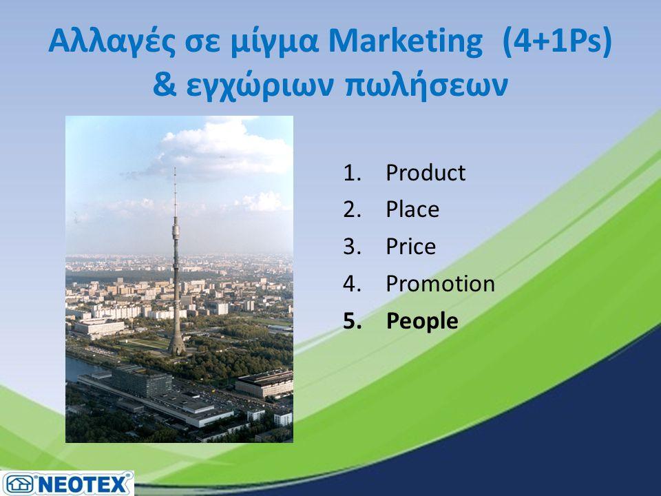 Αλλαγές σε μίγμα Marketing (4+1Ps) & εγχώριων πωλήσεων