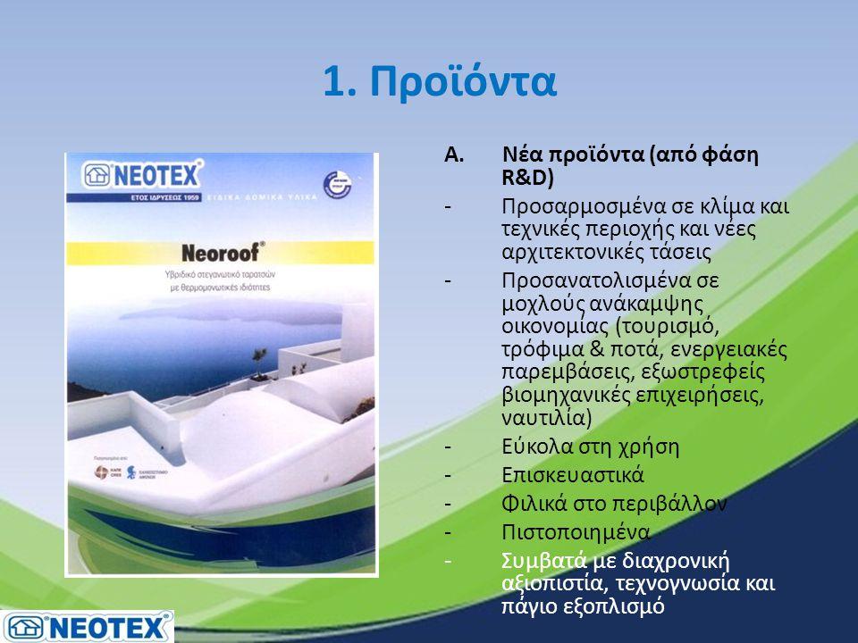 1. Προϊόντα Α. Νέα προϊόντα (από φάση R&D)