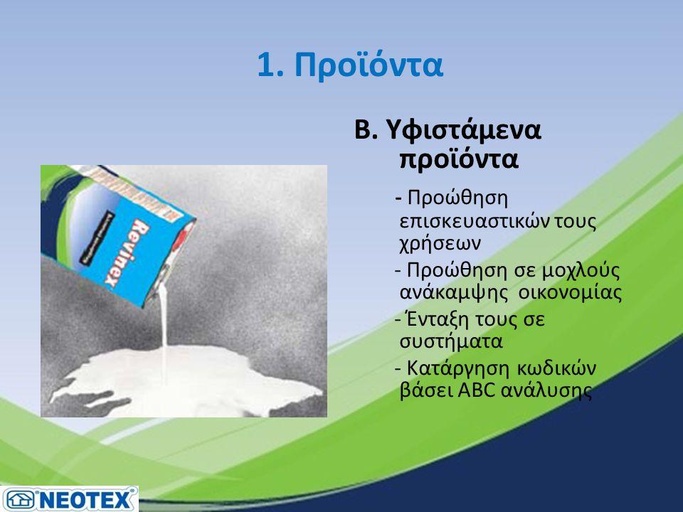 1. Προϊόντα Β. Υφιστάμενα προϊόντα
