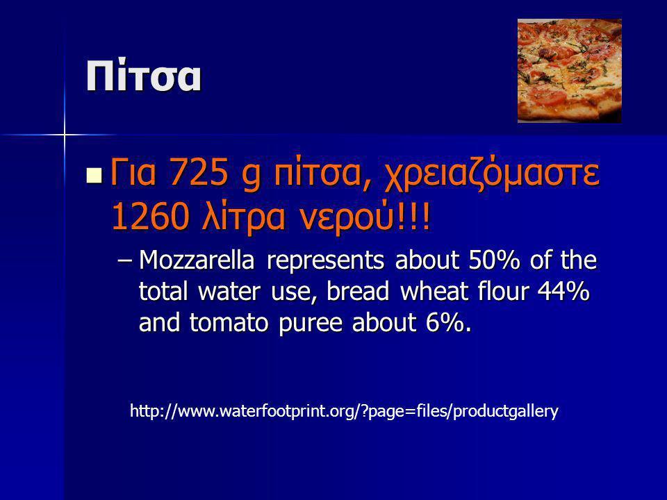 Πίτσα Για 725 g πίτσα, χρειαζόμαστε 1260 λίτρα νερού!!!