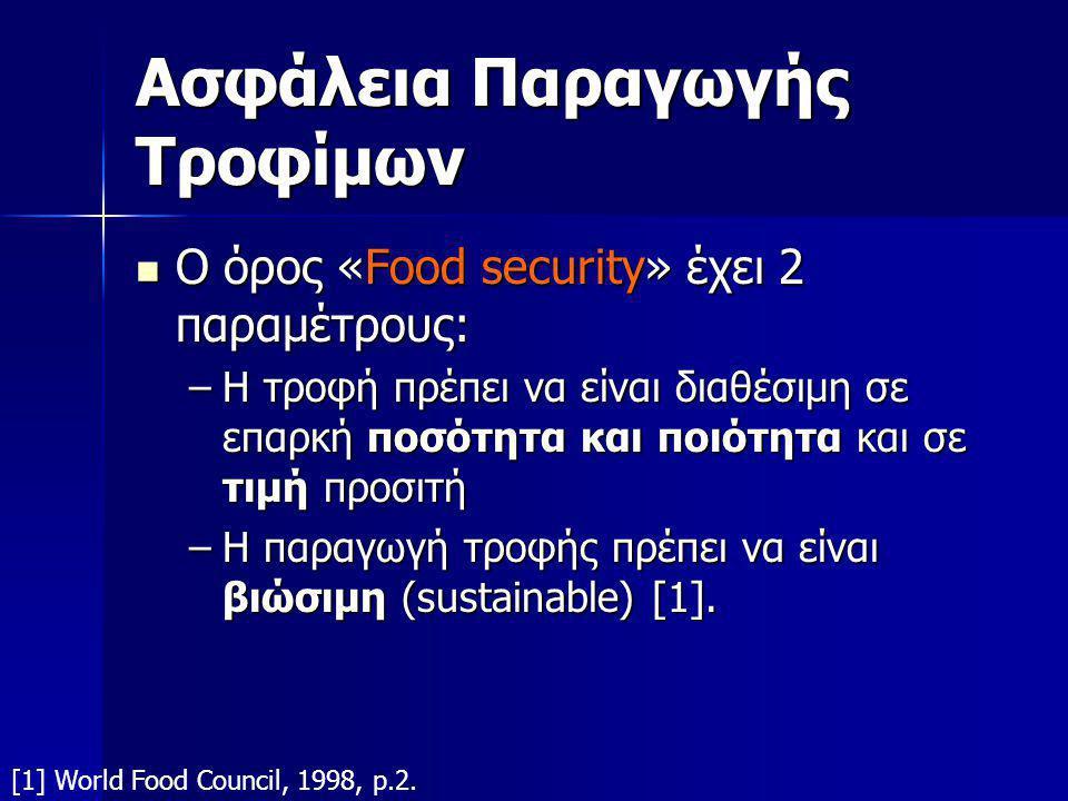 Ασφάλεια Παραγωγής Τροφίμων