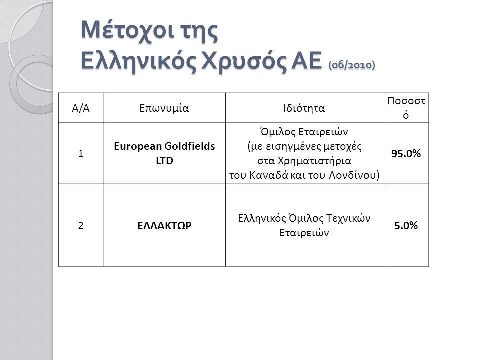 Μέτοχοι της Ελληνικός Χρυσός ΑΕ (06/2010)