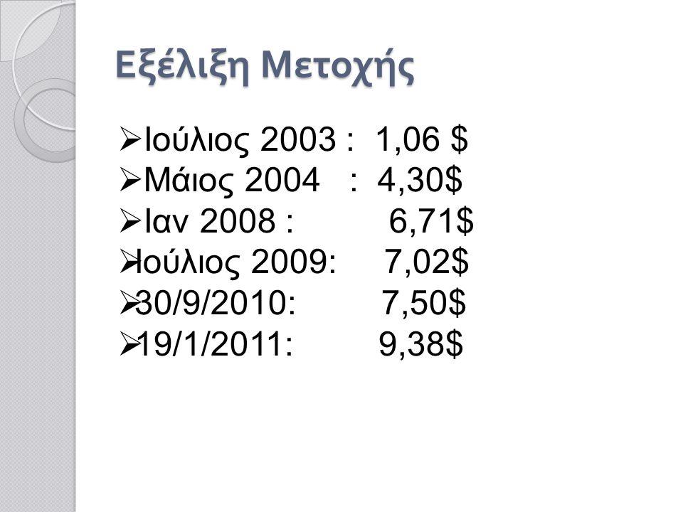 Εξέλιξη Μετοχής Ιούλιος 2003 : 1,06 $ Μάιος 2004 : 4,30$