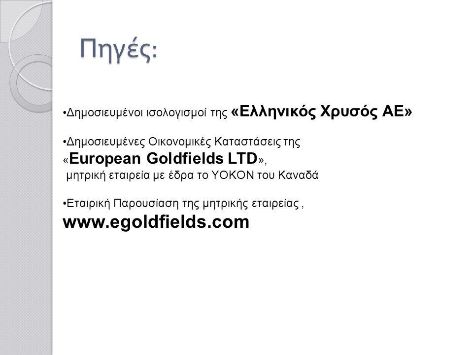 Πηγές: Δημοσιευμένοι ισολογισμοί της «Ελληνικός Χρυσός ΑΕ»