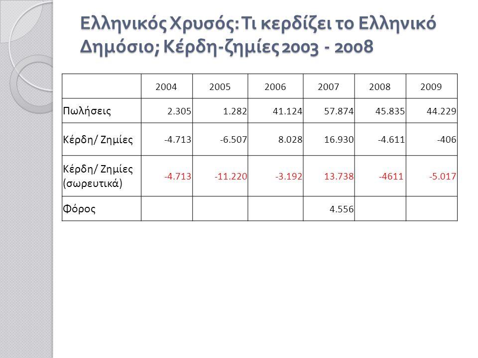 Ελληνικός Χρυσός: Τι κερδίζει το Ελληνικό Δημόσιο; Κέρδη-ζημίες 2003 - 2008