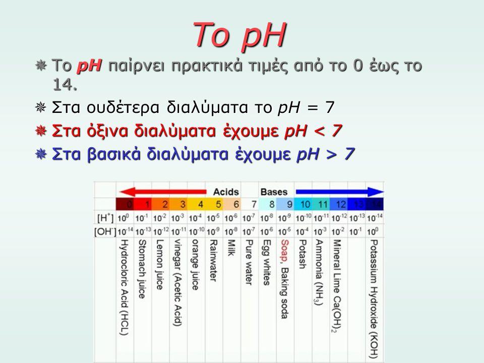 Το pH Το pH παίρνει πρακτικά τιμές από το 0 έως το 14.