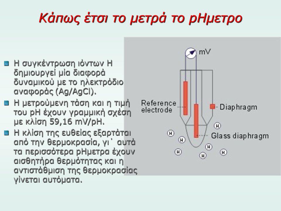 Κάπως έτσι το μετρά το pHμετρο