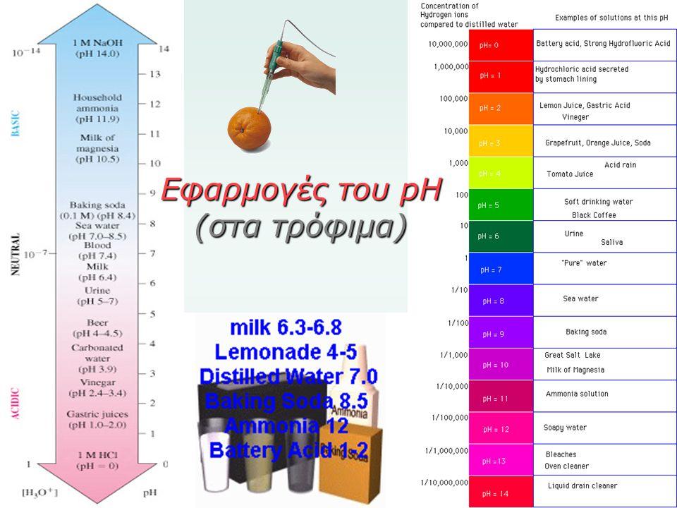Εφαρμογές του pH (στα τρόφιμα)
