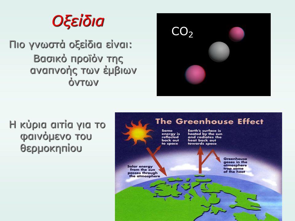 Βασικό προϊόν της αναπνοής των έμβιων όντων