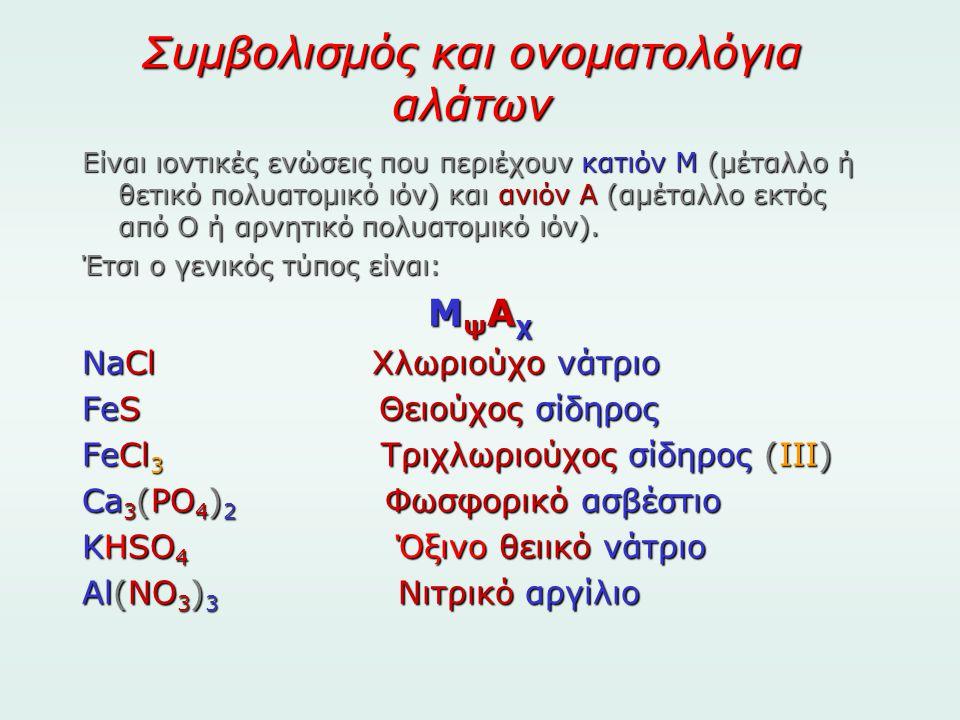 Συμβολισμός και ονοματολόγια αλάτων