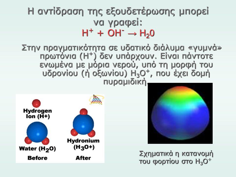 Η αντίδραση της εξουδετέρωσης μπορεί να γραφεί: Η+ + ΟΗ- → Η20