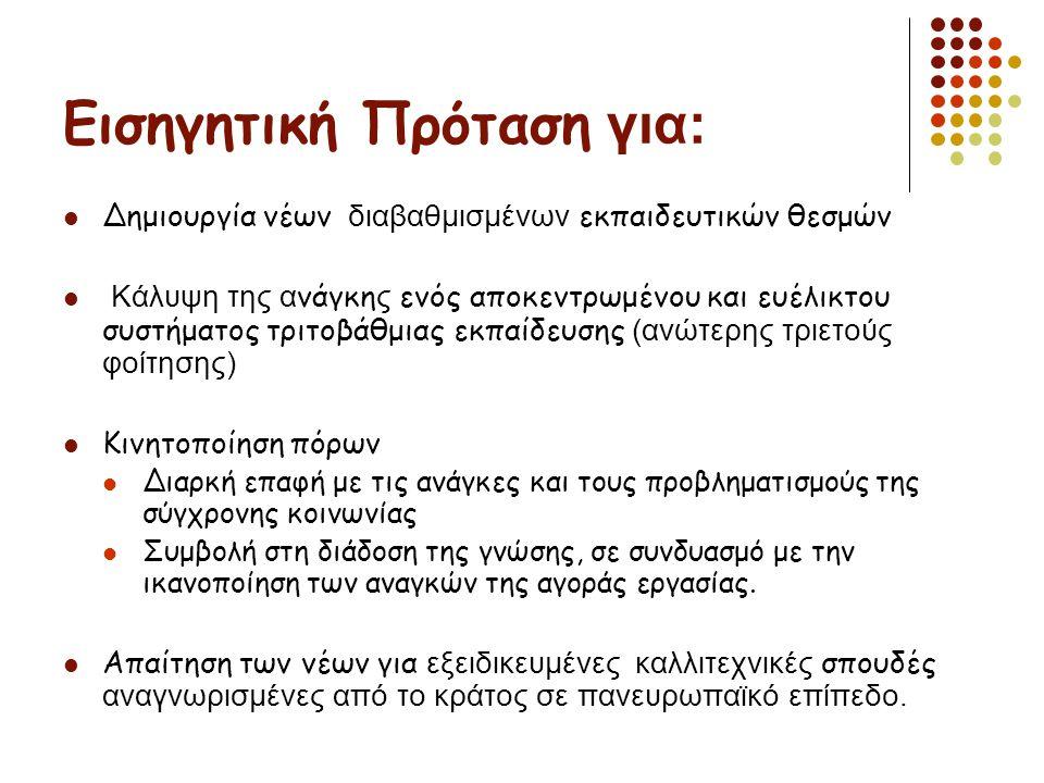 Εισηγητική Πρόταση για: