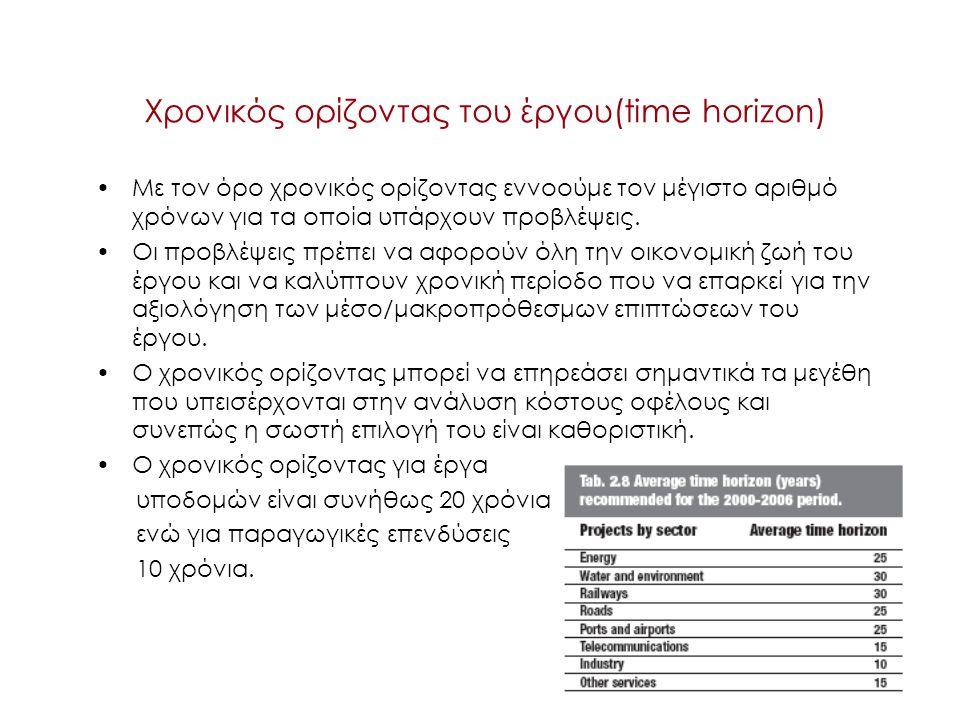 Χρονικός ορίζοντας του έργου(time horizon)