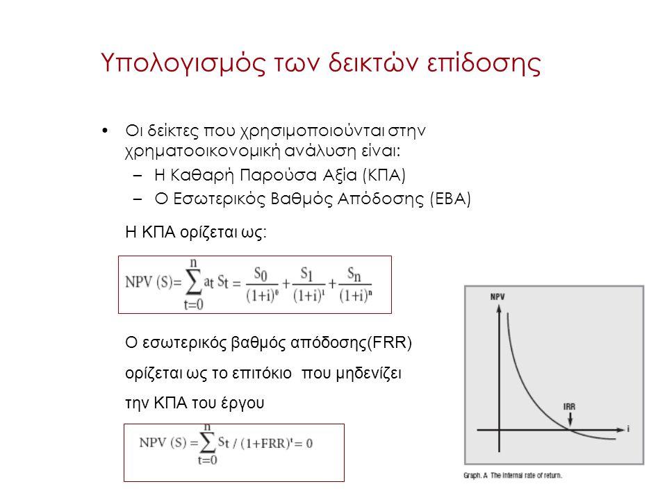 Υπολογισμός των δεικτών επίδοσης