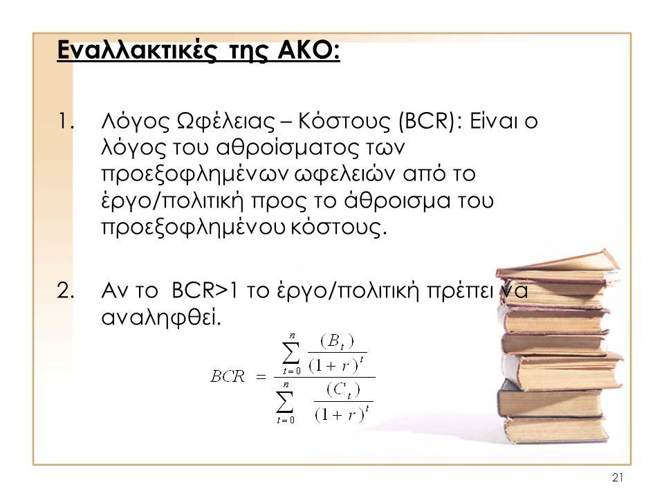 Εναλλακτικές της AΚO: