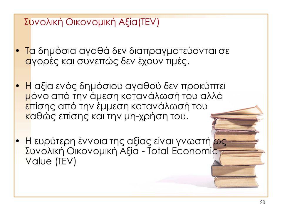 Συνολική Οικονομική Αξία(TEV)