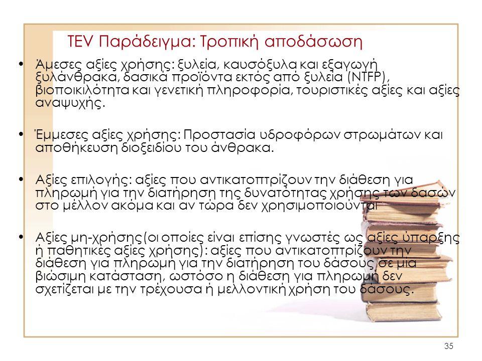 TEV Παράδειγμα: Τροπική αποδάσωση