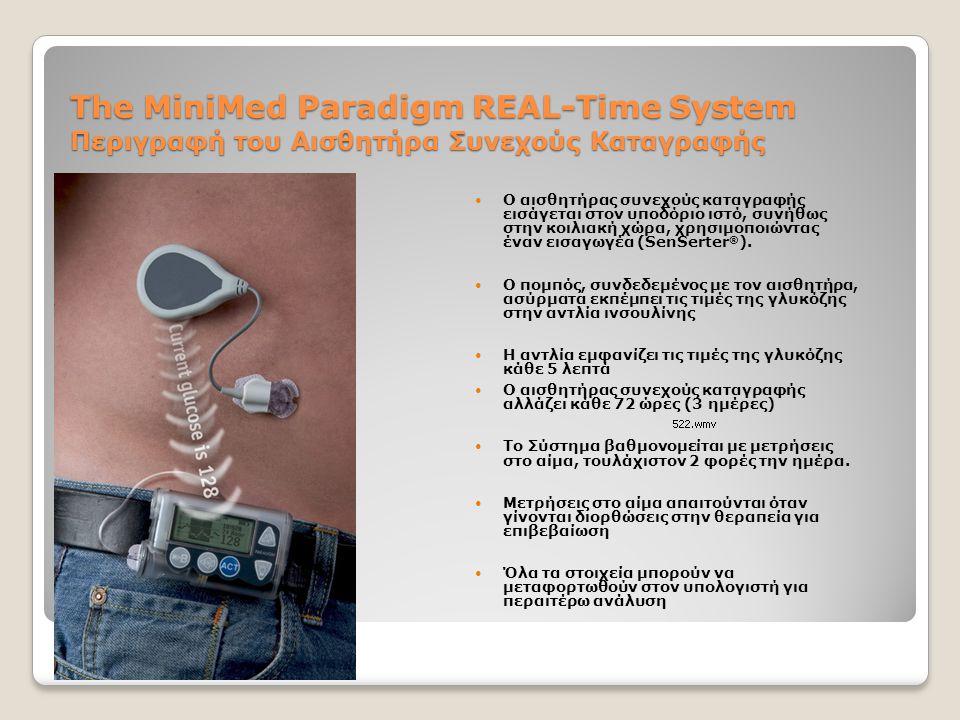 The MiniMed Paradigm REAL-Time System Περιγραφή του Αισθητήρα Συνεχούς Καταγραφής