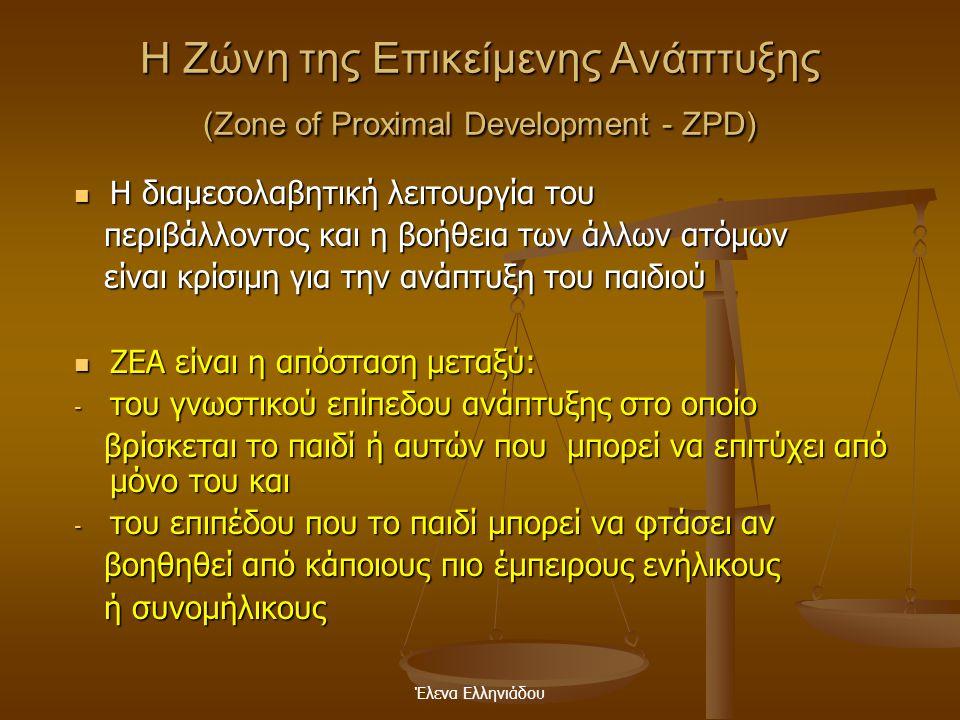 Η Ζώνη της Επικείμενης Ανάπτυξης (Zone of Proximal Development - ZPD)