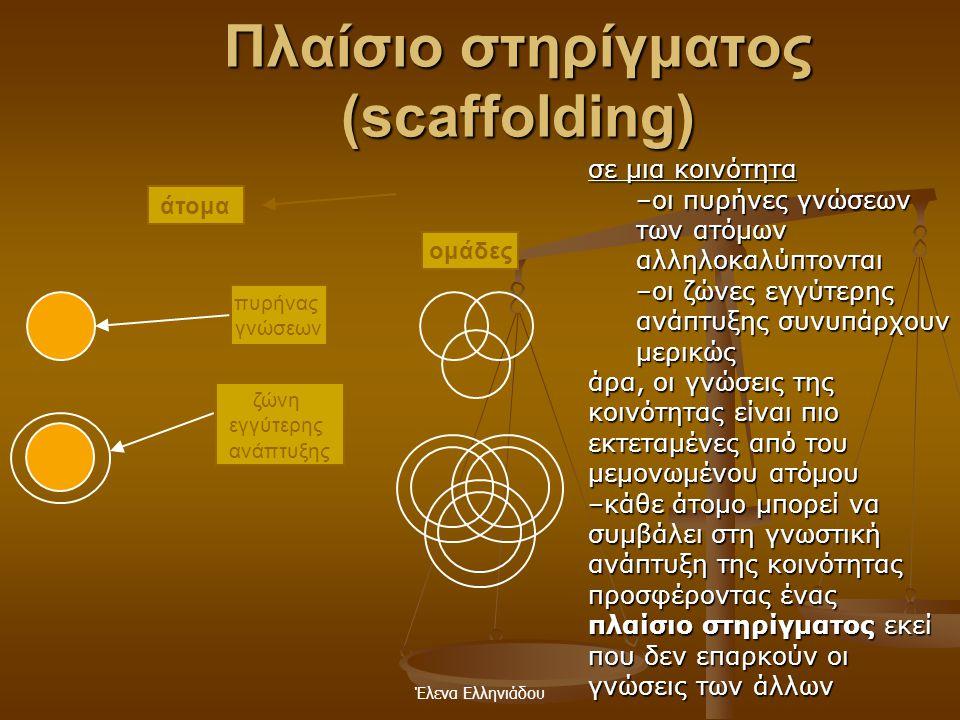Πλαίσιο στηρίγματος (scaffolding)