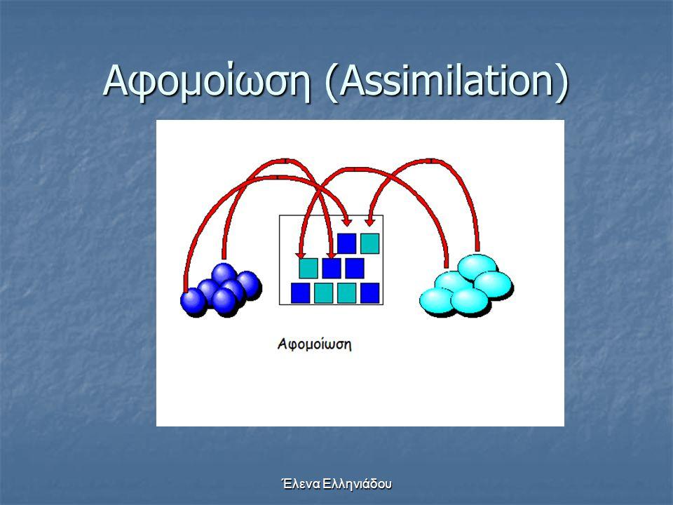Αφομοίωση (Assimilation)